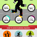 Marathon-Running-Infographic