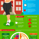 A Student's Guide to Health and Fitness