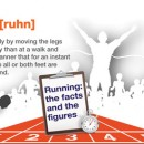 Running : The Facts and Figures
