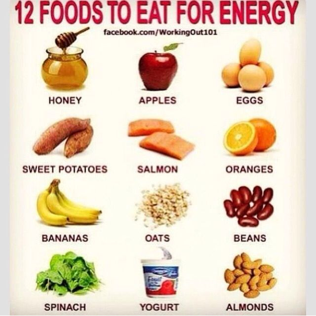 Best Natural Energy Foods