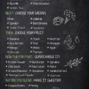 Green Smoothie Formula