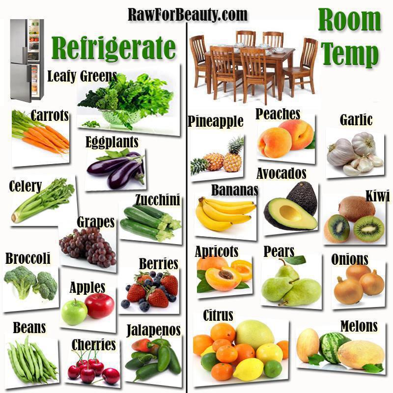 Food Kept At Room Temperature