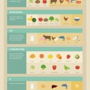 Vitamins Cheat Sheet {Infographic}