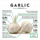 Garlic's Health Benefits
